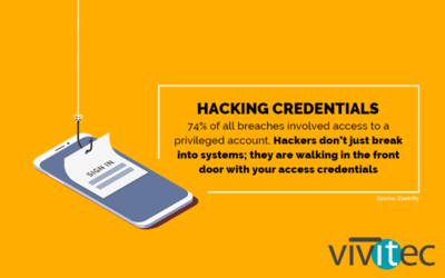 Defend against Credential Theft with Cybersecurity
